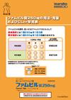 ファムビル錠250mgの用法・用量およびCLcr早見表